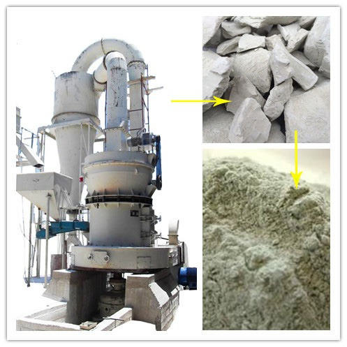 YGM series high-pressure suspended roller mill