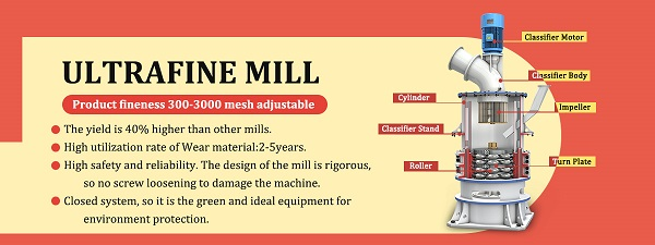 HGM ultrafine grinding mill